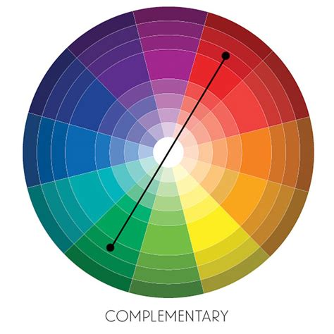 complimentary color to pink what a difference a wheel makes wedding planner magazine