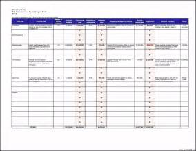 project risk assessment template exle risk assessment template excel template update234