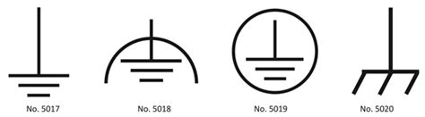 the grounding symbols in compliance magazine