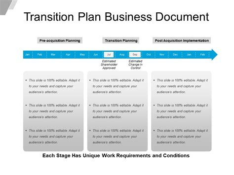 Project Transition Plan Ppt Project Transition Plan Ppt Fitfloptw Info Project Transition Plan Ppt