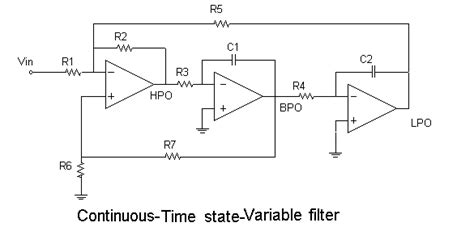 high pass filter variable high pass filter variable 28 images linear variable filters optics continuous time state