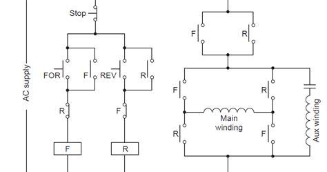 capacitor start vs split phase starters for capacitor type split phase motors engineering articles