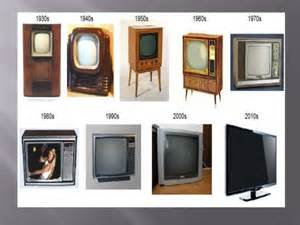 when was colored tv invented communication technology in 2024