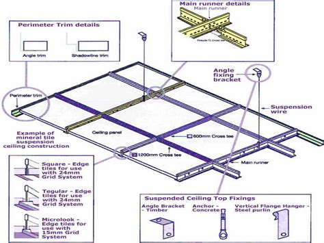 Planning Ideas Suspended Armstrong Ceiling Grid Suspended Ceiling Grid Parts