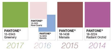 pantone color of the year 2017 predictions pantone color of the year 2017 predictions spurinteractive com