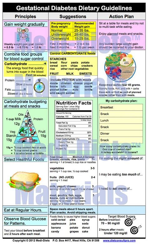 Detox Diet Plan For Diabetics by Gestational Diabetes Diet If I M As Near The Cut As I