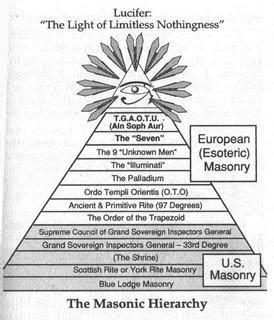 illuminati romana parte i ii s 237 mbolos actualizado iluminatis masones