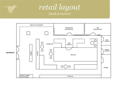 dog grooming salon floor plans dog grooming salon floor plans awesome dog grooming shop