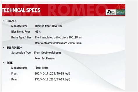 alfa romeo 4c specs revealed by leaked brochure