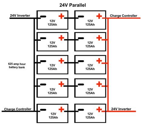 24 volt battery bank wiring diagram efcaviation