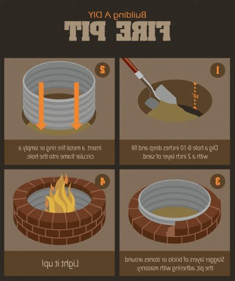 How To Start A Fire Pit Fire Pit Ideas How To Start A In A Firepit
