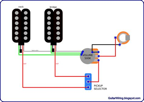 the guitar wiring diagrams and tips