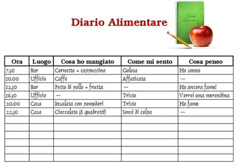 esempio di diario alimentare ptonline professionisti fitness e alimentazione il