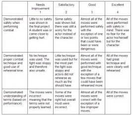Teaching Essay Writing 9th Grade by Mrs E Grade 9
