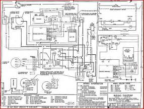 guardian air conditioner ac wiring diagram car wiring