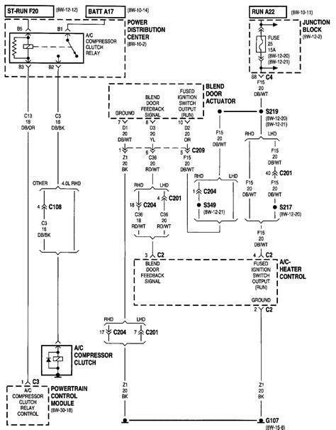 2000 jeep wrangler wiring harness diagram wiring diagram