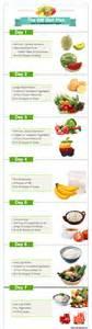 gm diet plan 2016 is the general motors diet plan legit