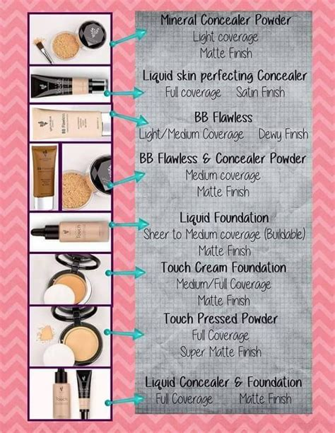best kind of foundation 25 best ideas about types of foundation on pinterest