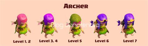 Harga Upgrade Archer data harga upgrade dan perubahan pada troops clash of