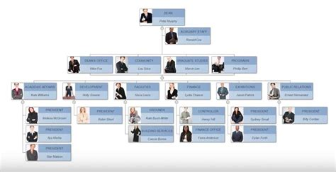 best program for org charts best org chart for mac software