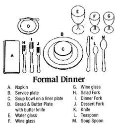 how to set a formal dinner table thank you for inviting us 1000 images about setting the table on pinterest table