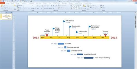 free it manager timeline template powerpoint