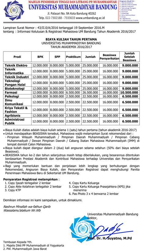 Biaya Aborsi Bandung Biaya Kuliah Universitas Muhammadiyah Bandung Umb