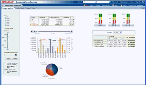 tutorial oracle business intelligence 11g introducing oracle business intelligence enterprise