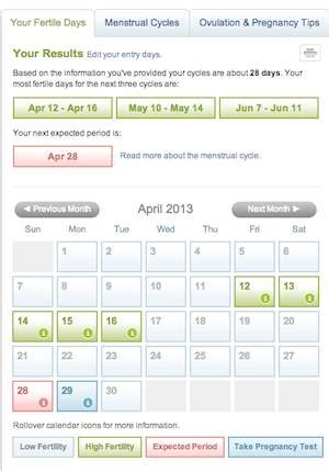 Webmd Ovulation Calendar Trying Conceive Ovulation Calculator