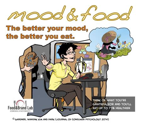 eat your feelings the food mood s guide to transforming your emotional books feeding your feelings food and brand lab