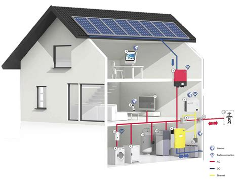 solar energy storage systems store the sun s power