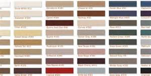 custom building products grout colors fissures pinholes and resin treatment for granite