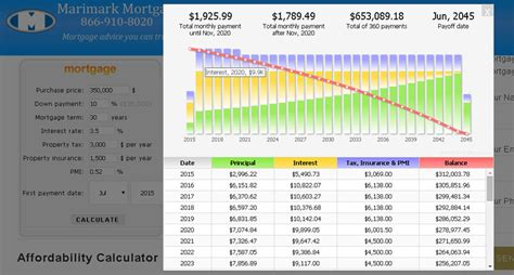 housing loan amortization calculator understand your mortgage amortization schedule and save money