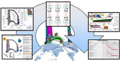 design for manufacturing case study automotive tool designs case studies tata motors pe division