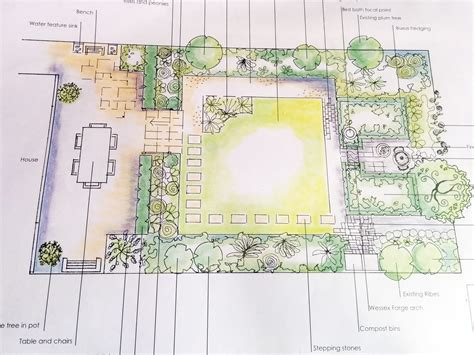 garden design birds eye view image mag