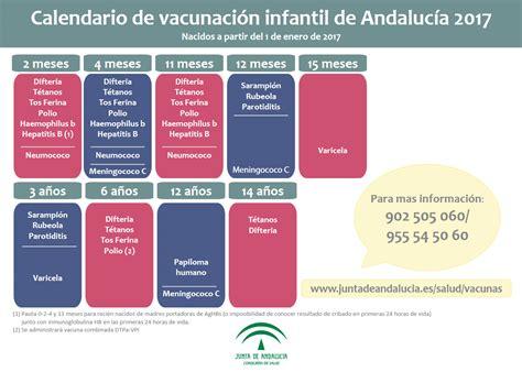 Calendario Vacunal Calendario Tapete Vacunal Y Otros Recursos Para La