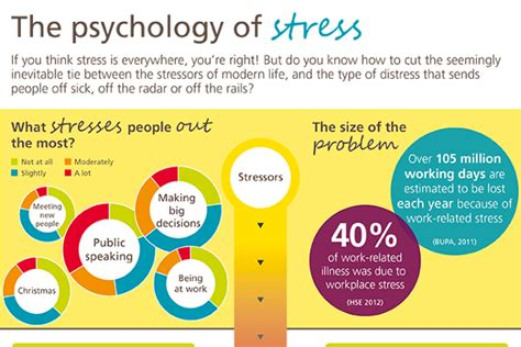 best stress 5 best stress management techniques for coping