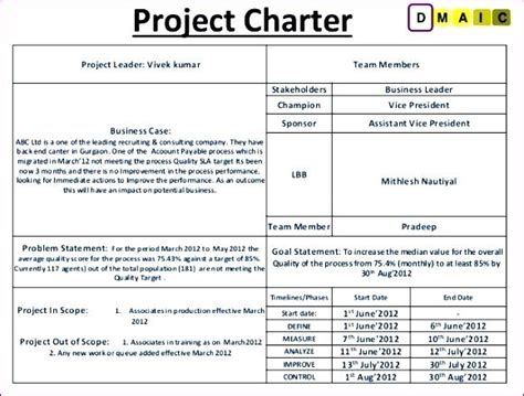 Project Charter Template Excel Igroonline Club Six Sigma Charter Template