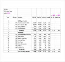 budget spreadsheet template church budget worksheet photos getadating
