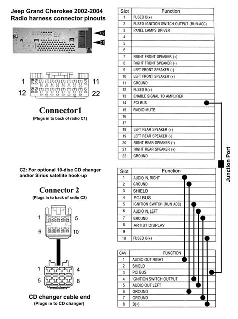 2001 jeep grand radio wiring diagram wiring