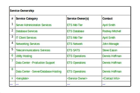 it service catalogue template 19 computer inventory templates free sle exle