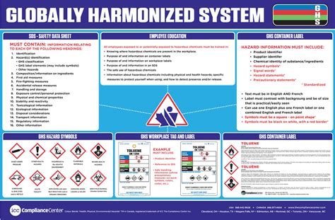 printable whmis poster globally harmonized systems ghs workplace posters