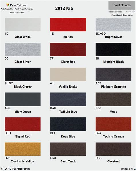 paint chips 2012 kia soul