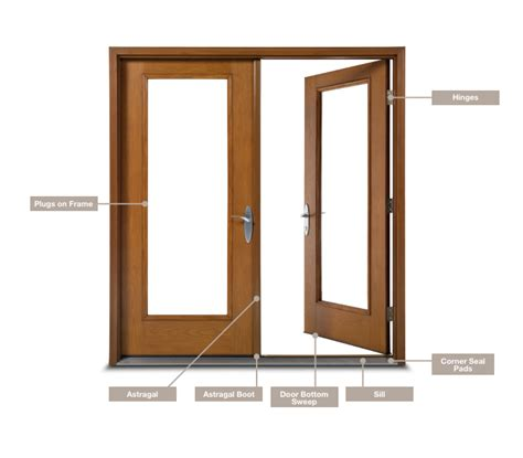 this entry is part of 8 in the series beautiful and double entry door weatherstripping bottom of front door