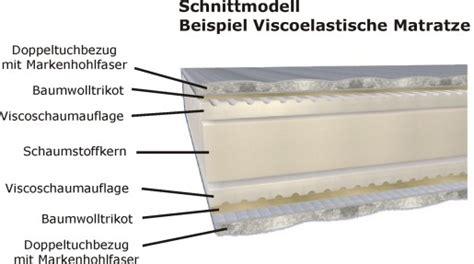 viscoelastische matratzen matratzen so dankt es ihnen ihre wirbels 228 ule