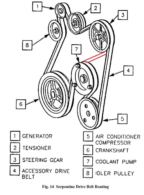 how to replace a serpentine belt toronto star cadillac sedan deville 4 6 engine diagram get free image about wiring diagram