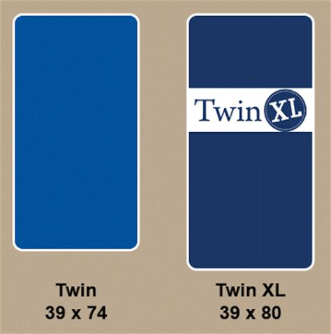 twin xl bed dimensions standard mattress sizes 7 standard mattress sizes 8