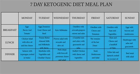 keto diet meals 21 day ketogenic meal plan for weight loss books ketogenic diet 7 day diet meal plan