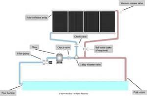 hayward motor schematic hayward get free image