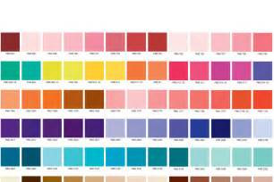 what is pantone color pantone chart limecity design